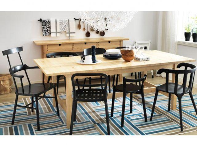 Trouver vos chaises de salle à manger